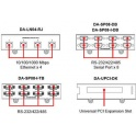 Príslušenstvo k DA-682 DA-SP08-I-DB modul 8xRS-232/422/485 izol., DB9
